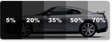 Διαθέτουμε πλήρη γκάμα αποχρώσεων σε αντηλιακές μεμβράνες αυτοκινήτου.